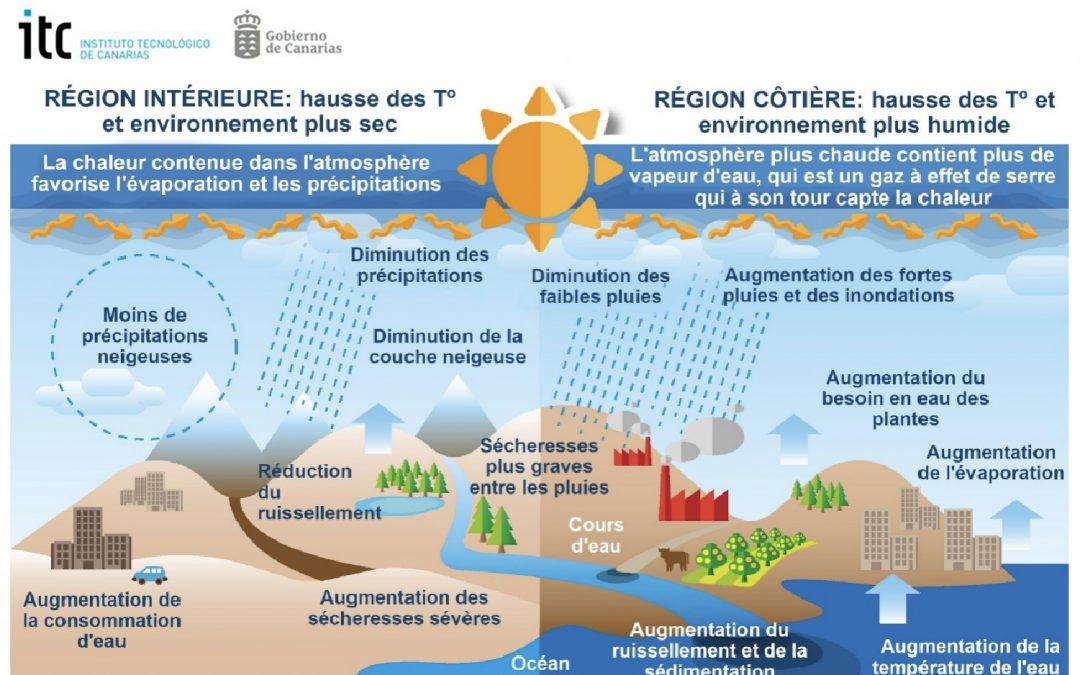 """L'ITC ouvre la période de préinscription au cours """"Introduction Au Changement Climatique"""" dans le cadre du projet MAC-CLIMA"""